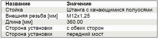 Geely 1014012763 стойка стабилизатора